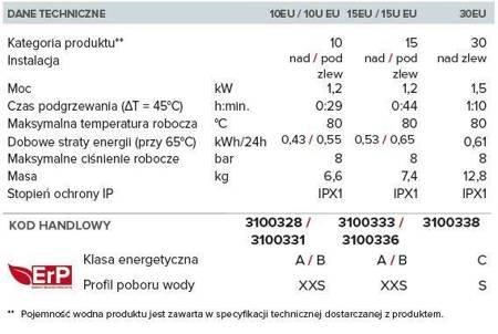 ANDRIS R 30 PL EU Elektryczny pojemnościowy podgrzewacz wody