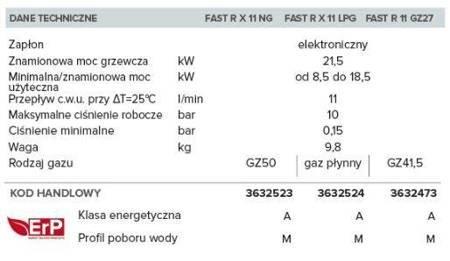 FAST R X ONM 11 NG PL-RO EU Gazowy przepływowy podgrzewacz wody