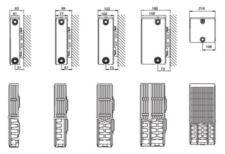 Grzejnik Compact  All In Stelrad Typ 21, wys./dł. - 400/800