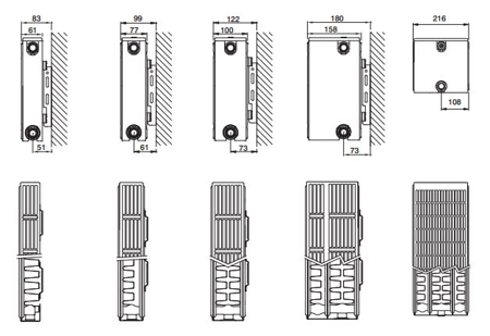 Grzejnik Compact  All In Stelrad Typ 22, wys./dł. - 400/1800