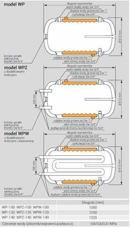 Kospel WPZ-100.TERMO-HIT, 100 litrów, poziomy wymiennik dwupłaszczowy z podłączeniem do zewnętrznego wymiennika ciepła (np. trzonu kuchennego)