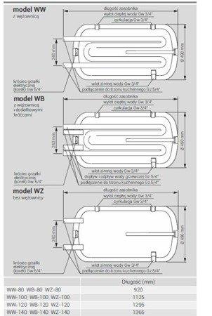 Kospel WW-120 TERMO HIT - Wymiennik c.w.u. z podwójną wężownicą poziomy