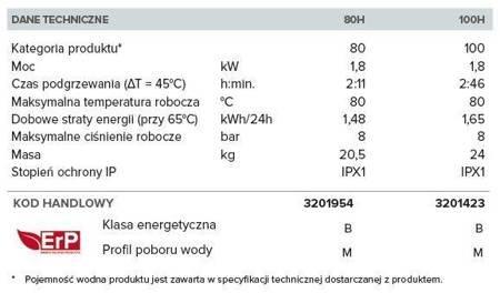 PRO1 ECO 80 H 1,8K PL EU Elektryczny pojemnościowy podgrzewacz wody