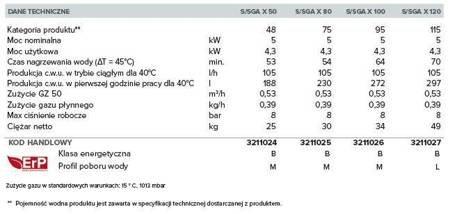 S/SGA X 50 EE Gazowy pojemnościowy podgrzewacz wody