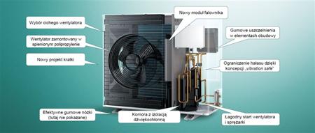 VAILLANT - Pompa ciepła aroTHERM VWL 55/5AS + VWL57/5IS + Multimatic VRC 700